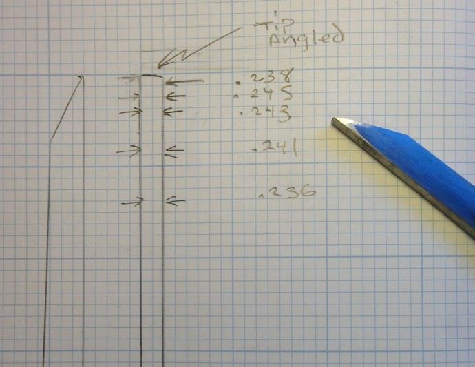 Chisel Measurements
