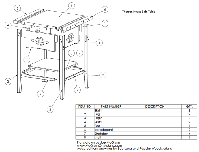 Download plans for the Thorsen House Table
