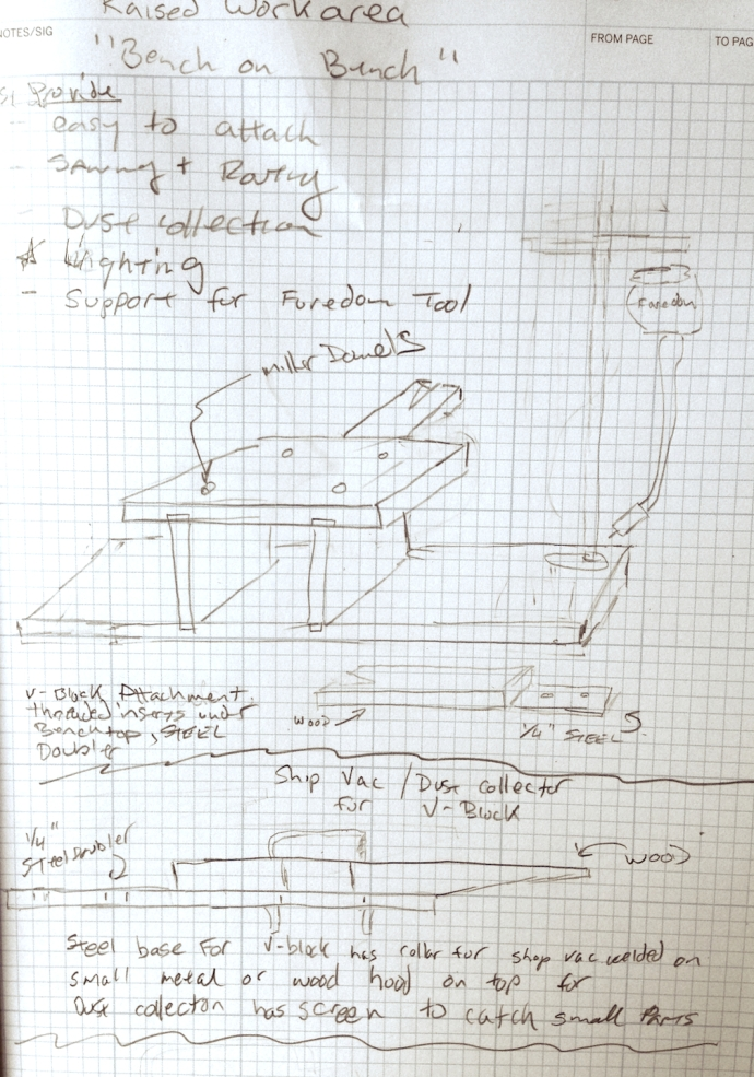 Concept doodle for a bench riser
